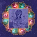 Punarvasu Nakshatra